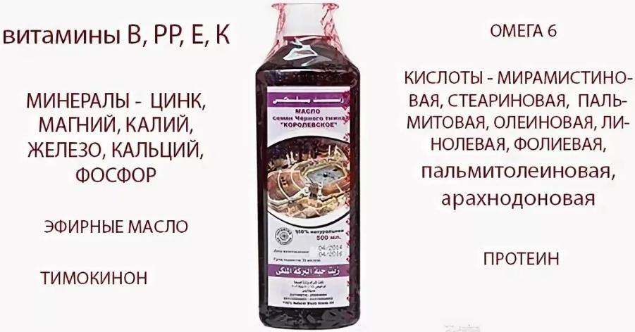 Масло черного тмина для волос полезные вещества
