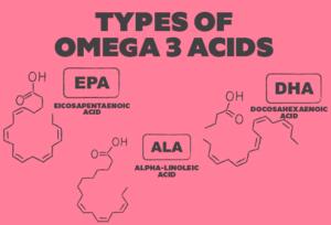 Типы омега-3 кислот