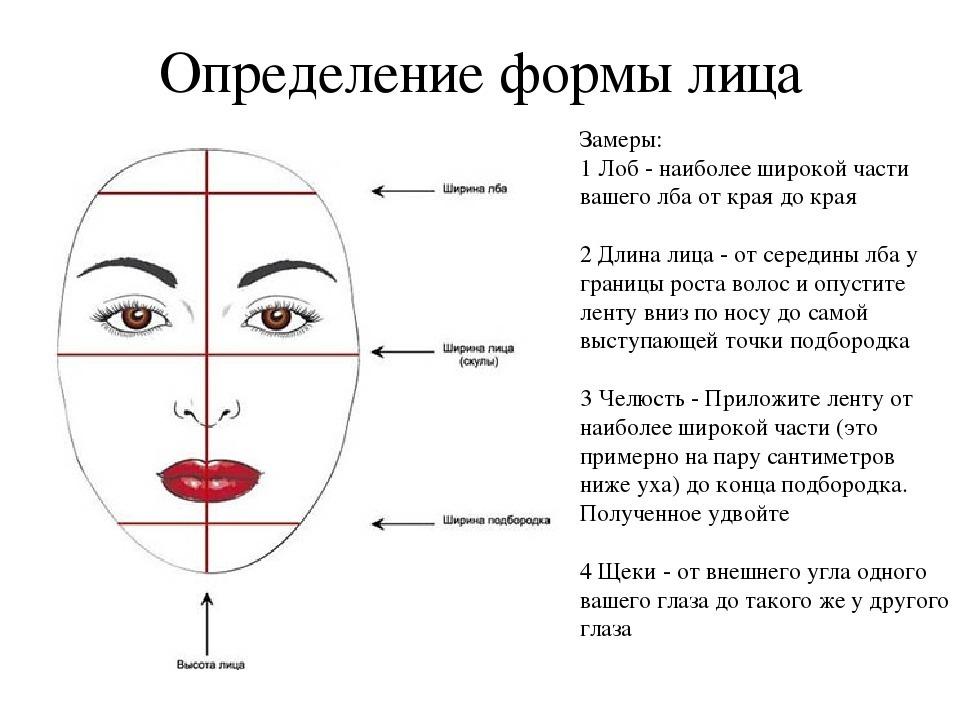 Как узнать свою форму лица